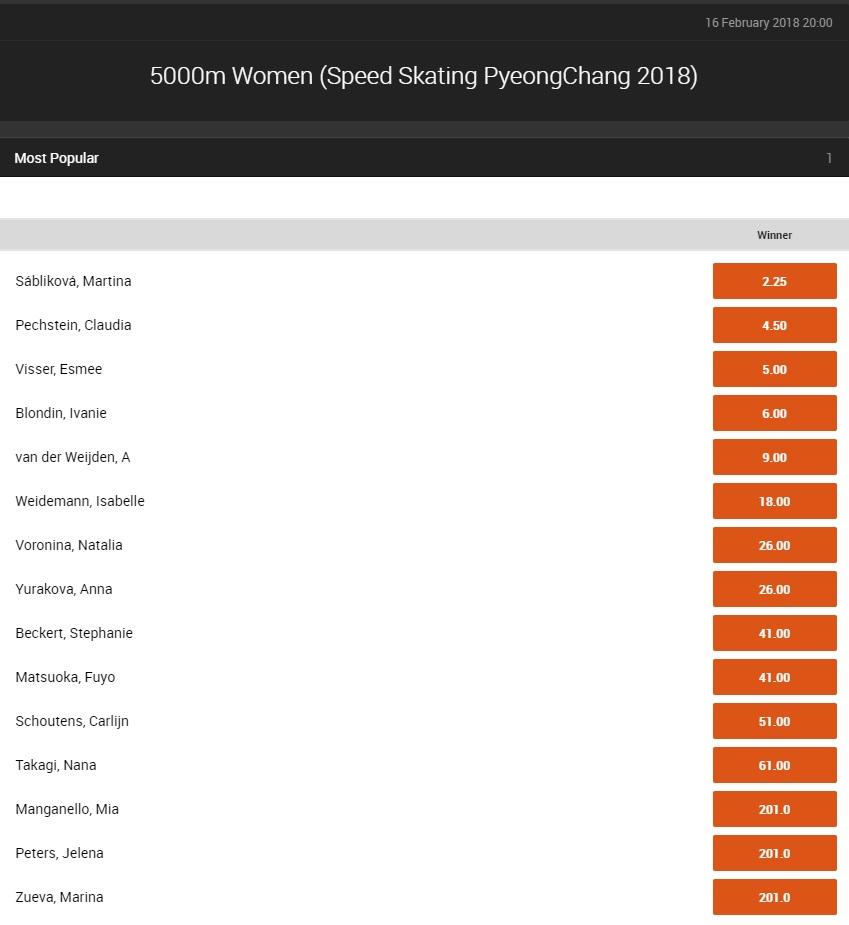 女子5000メートル