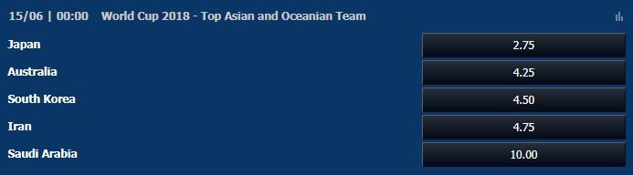 アジアトップのチームオッズ