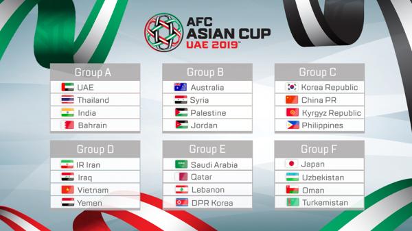 アジアカップ2019グループ分け