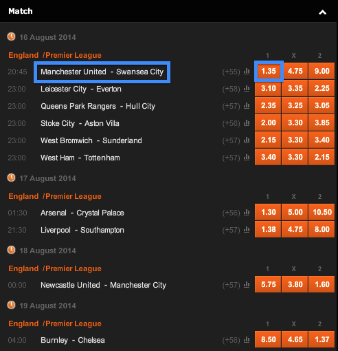 888sport 1X2 Match Betting
