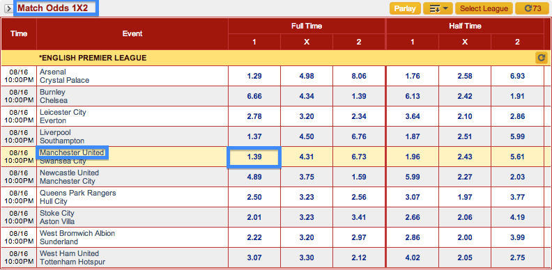 Dafabet Match Odds 1X2