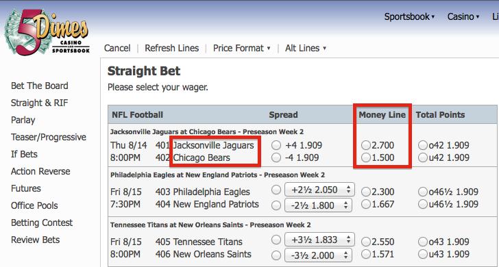 5Dimes Straight Bet Moneyline