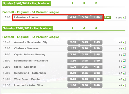 Betsson Match Betting English Premier League