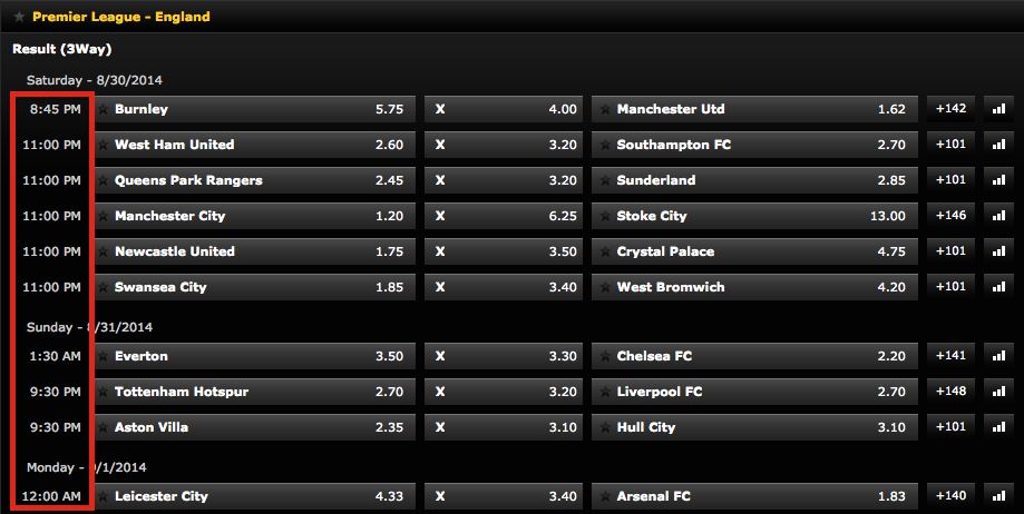 Bwin Game Time