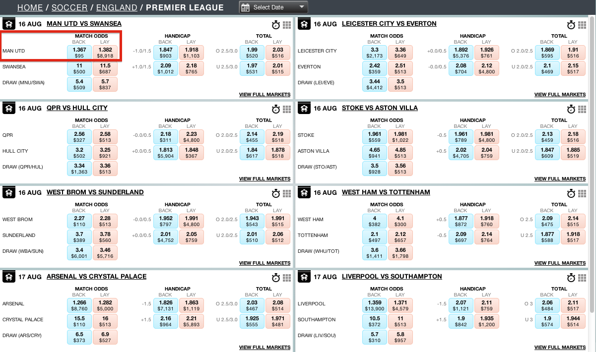 Matchbook England Premier League Match Odds