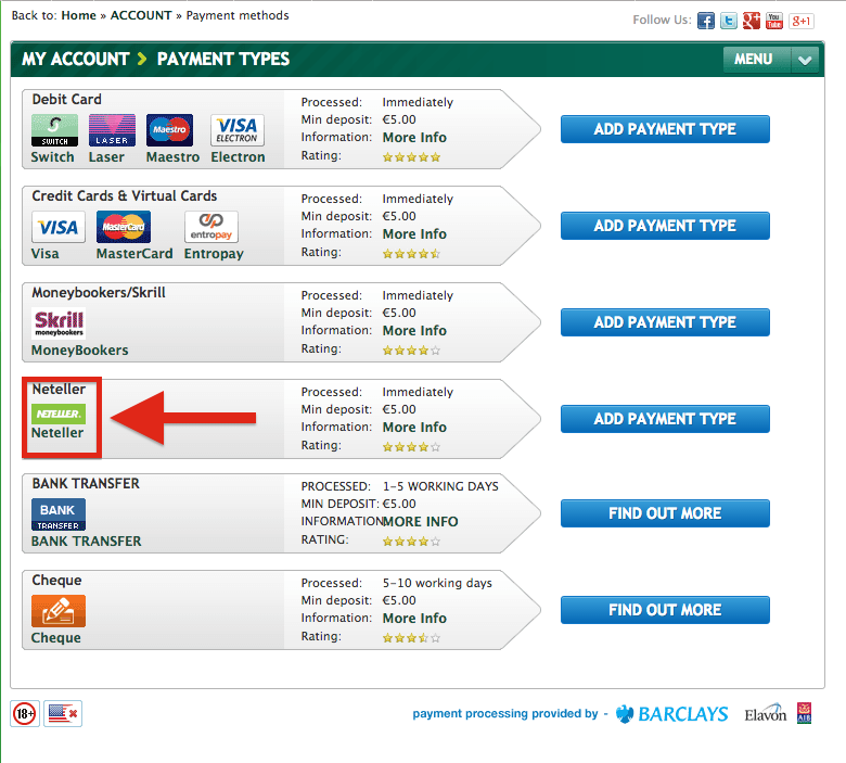 Paddy Power NETELLER Deposit