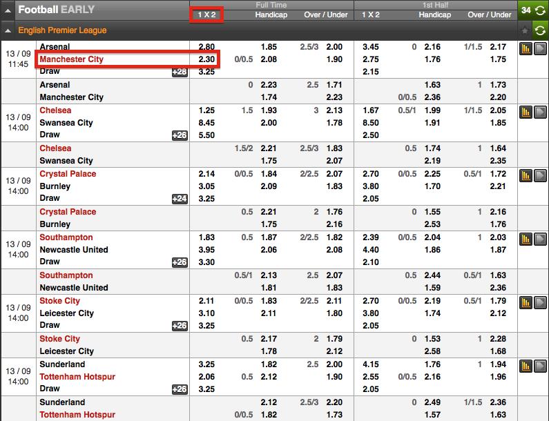 188BET Asian View - English Premier League 1X2 Match Betting