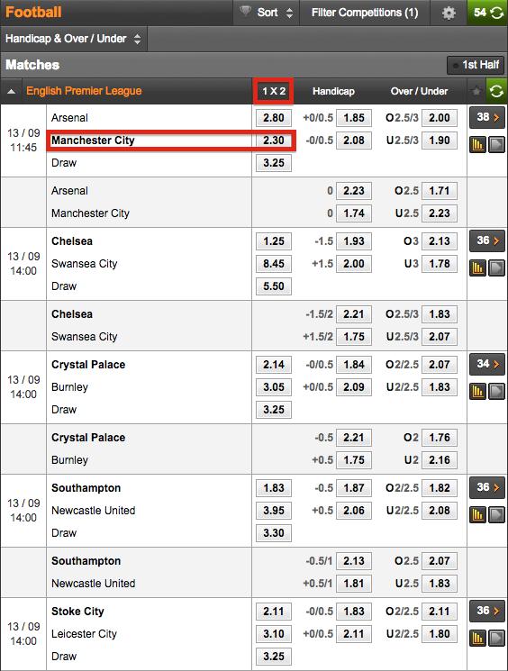 188BET International View - English Premier League 1X2 Match Betting
