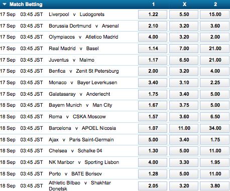 UEFA Champions League Match Betting Odds