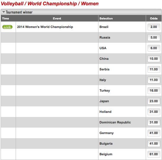 Volleyball Women's World Championships Tournament Winner Odds