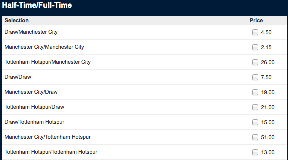 Betfred Half-Time/Full-Time