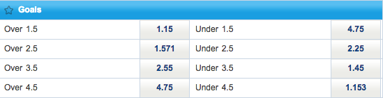 Sportingbet Goals