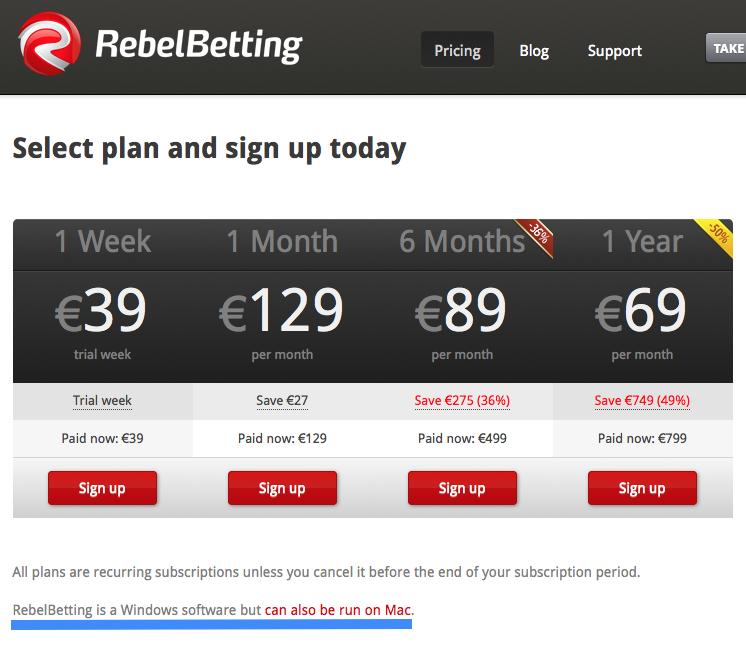 RebelBetting Pricing Plans