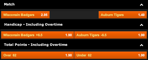 888sport: Wisconsin Badgers vs. Auburn Tigers Odds