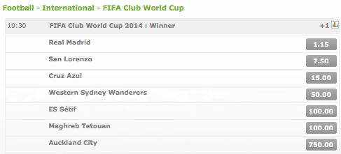 Betsson: 2014 FIFA Club World Cup Winner Odds