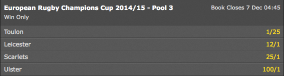 European Rugby Champions Cup - Pool 3 Winner Odds