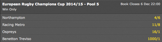 European Rugby Champions Cup - Pool 5 Winner Odds