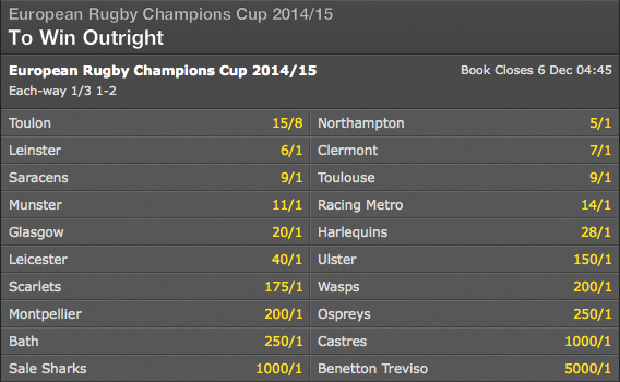 European Rugby Champions Cup - Tournament Winner Odds