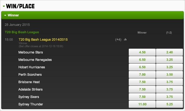 Unibet: 2014-15 Big Bash League Winner Odds