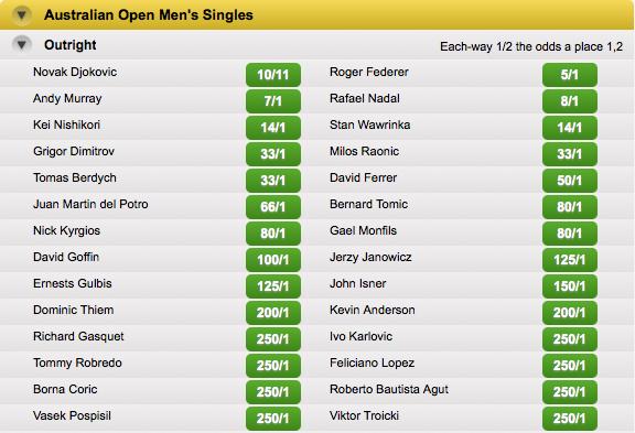 2015 Australian Open Men's Singles Tournament Winner Odds