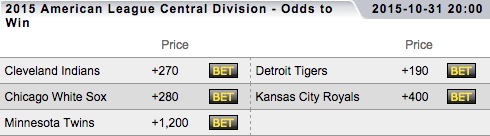 2015 American League Central Division Winner Odds