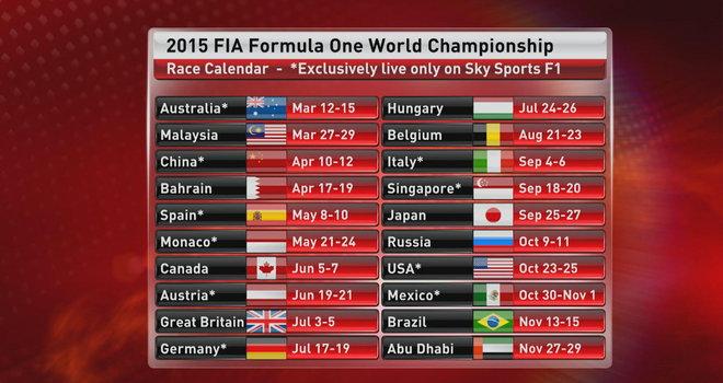 2015 Formula 1 Season Schedule