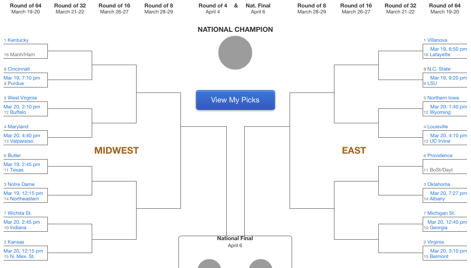 2015 NCAA Men's Basketball Tournament Bracket