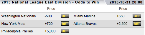 2015 National League East Division Winner Odds