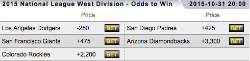 2015 National League West Division Winner Odds