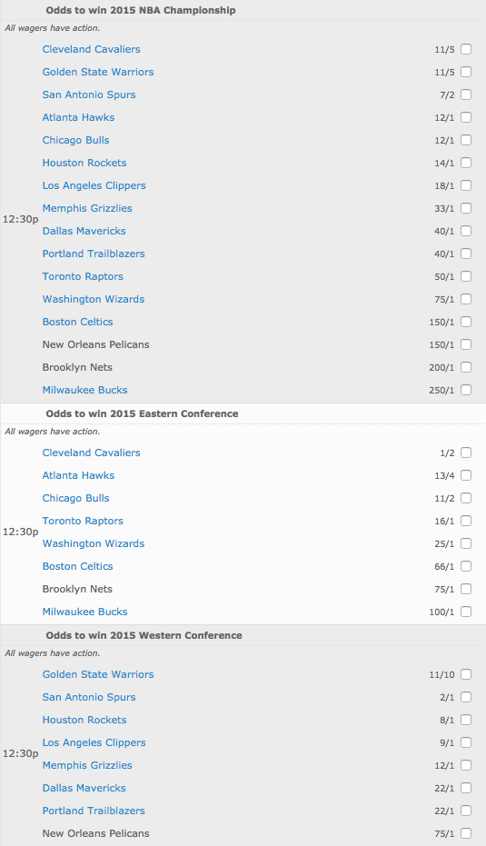 Bovada: 2014-15 NBA Playoff Odds