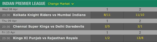 bet365: 2015 IPL Match Odds