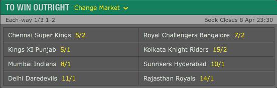 bet365: 2015 IPL Outright Winner Odds