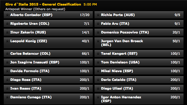 Bwin: Giro d`Italia 2015 General Classification Winner Odds
