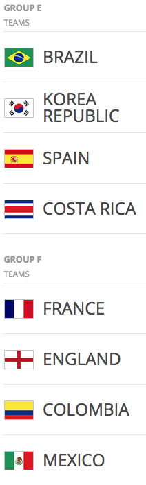2015 FIFA Women's World Cup Groups E & F