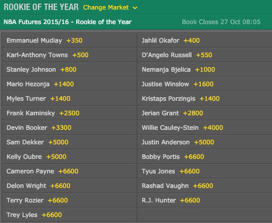 bet365: 2016 NBA Rookie of the Year Winner Odds