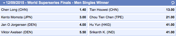 2015 World Superseries Finals Men's Winner Odds