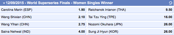 2015 World Superseries Finals Women's Winner Odds
