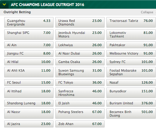 2016 AFC Champions League Outright Winner Odds