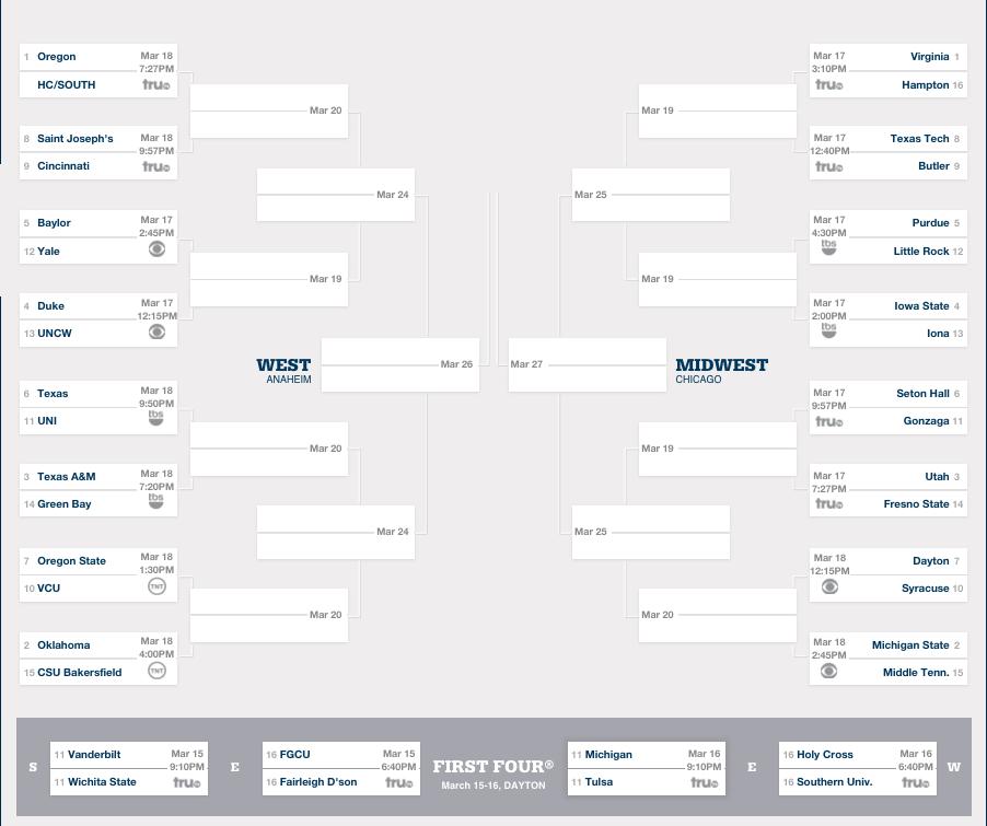 2016 NCAA Men's Basketball Tournament Bracket2