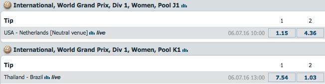 2016 FIVB Women's World Grand Prix Finals Game Winner Odds