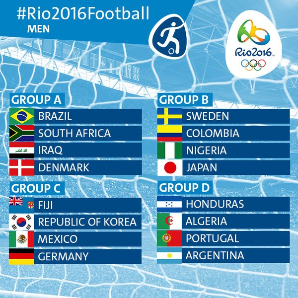 2016 Rio Olympics Soccer Groups