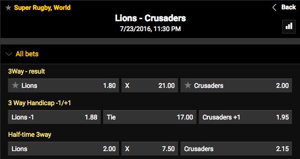 2016 Super Rugby Quarterfinal Lions vs. Crusaders Game Winner Odds