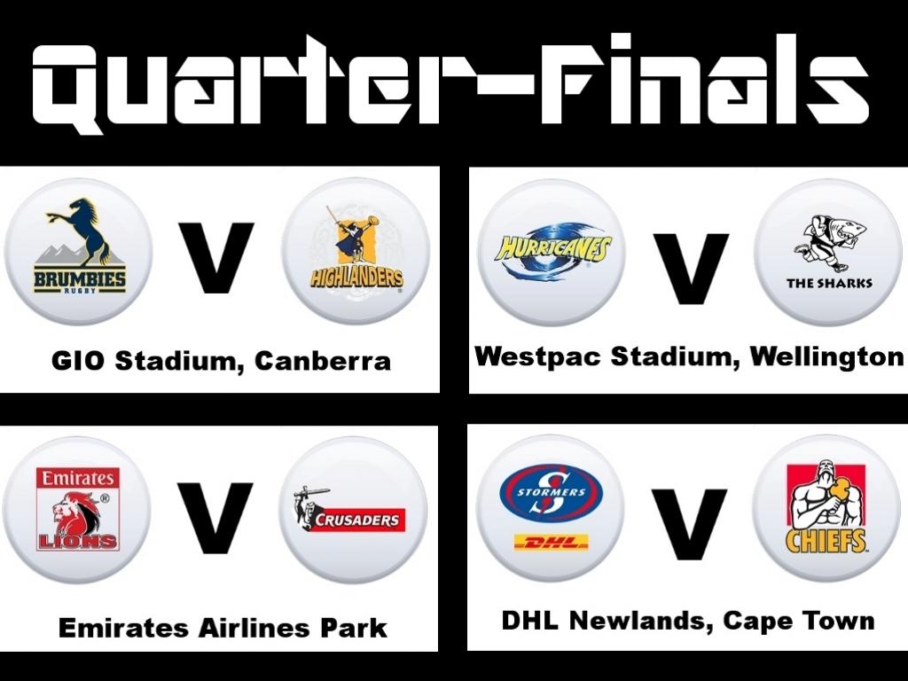 2016 Super Rugby Quarterfinal Match-Ups