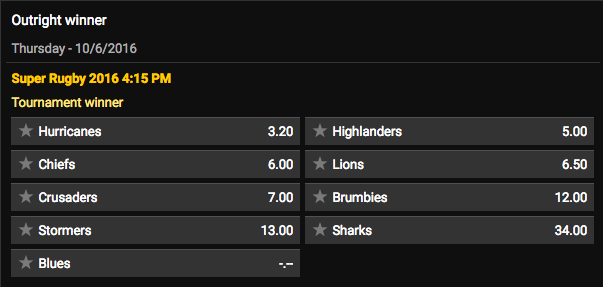2016 Super Rugby Season Outright Winner Odds