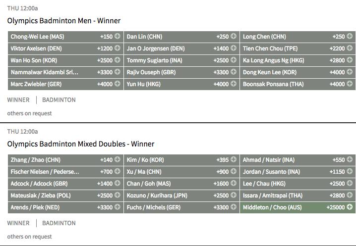 2016 Rio Olympics Badminton Gold Medal Winner Odds