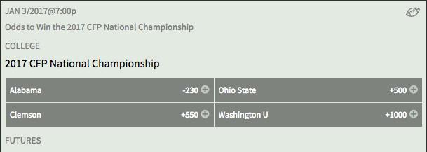2016-17 NCAA Football National Championship Winner Odds
