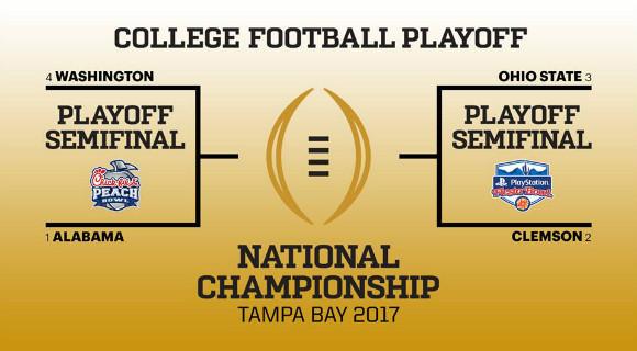 2016-17 NCAA Football Playoff Bracket