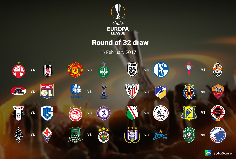 2016-17 Europa League Round of 32 Draw