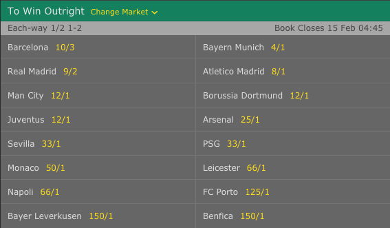 2016-17 UEFA Champions League Outright Winner Odds