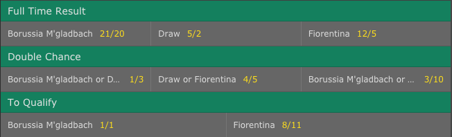 Borussia Monchengladbach vs. Fiorentina Odds